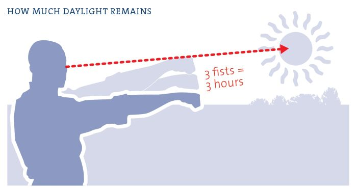 How to assess daylight - navigate without a compass
