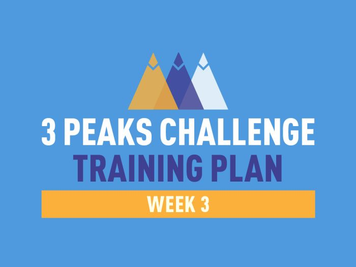 Three Peaks Challenge training plan