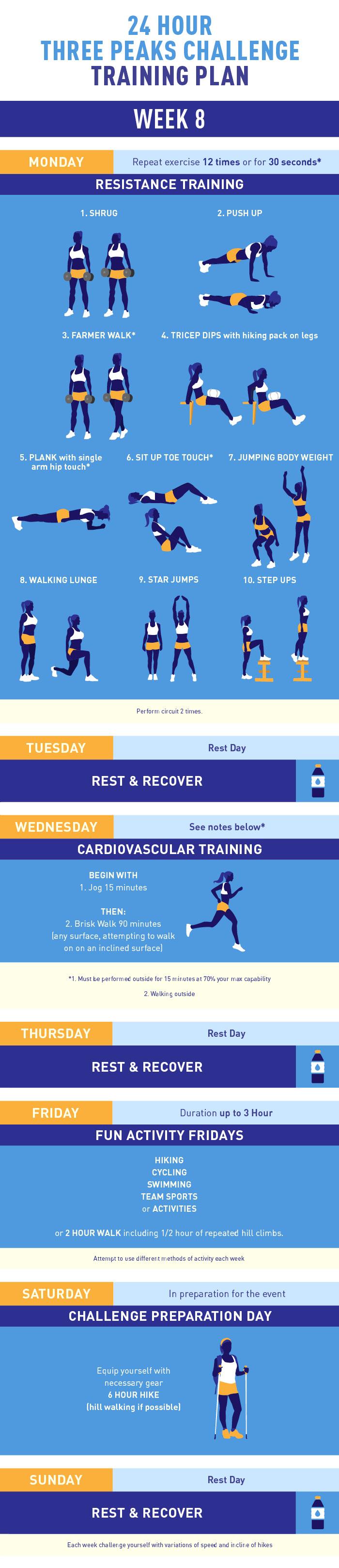 Three Peaks Challenge training plan week 8