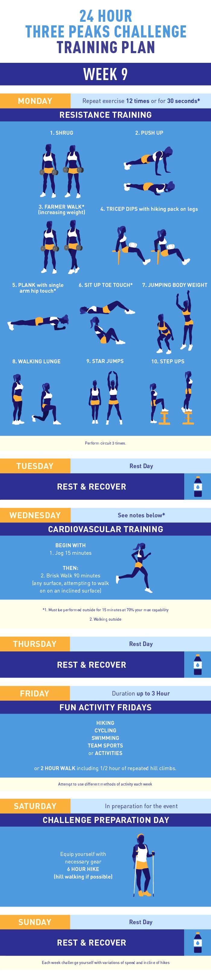 Three Peaks Challenge training plan week 9